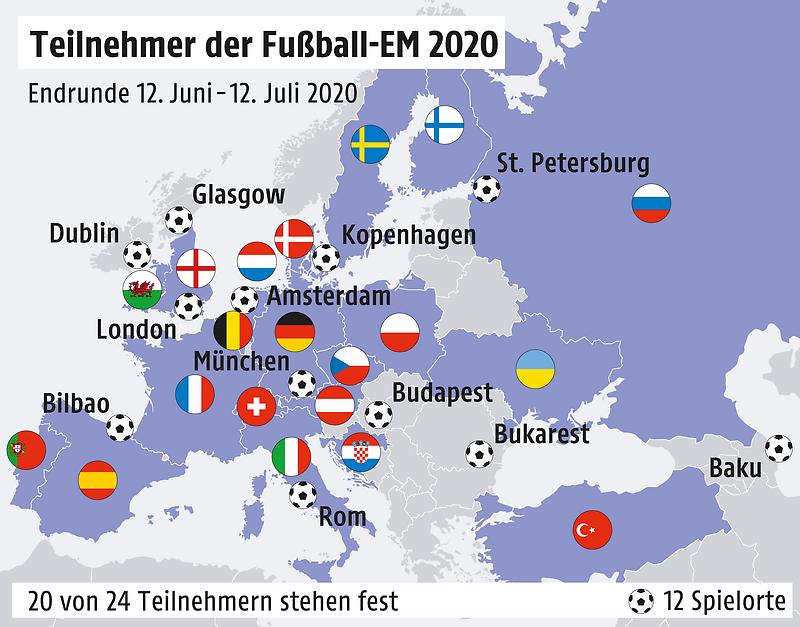 Fussball Em 2020 Osterreich Hat Gruppe F Im Blick Sport Orf At