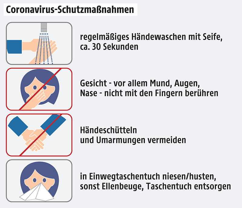 Corona Regelungen österreich