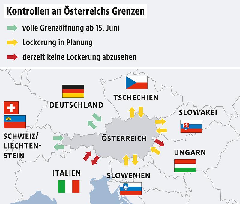 Grenze Frankreich Deutschland Offen